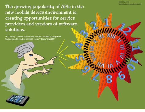 The growing popularity of APIs in the new mobile device environment is creating opportunities for service providers and vendors of software solutions.