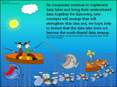 As companies continue to implement data lakes and bring their unstructured data together for discovery, new concepts will emerge that will strengthen this idea and, we hope, help to ensure that the data lake does not become the much-feared data swamp