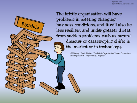 The brittle organization will have problems in meeting changing business conditions, and it will also be less resilient and under greater threat from sudden problems such as natural disaster or catastrophic shifts in the market or in technology.